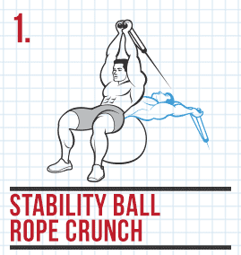 stability ball rope crunch and hanging garhammer exercise