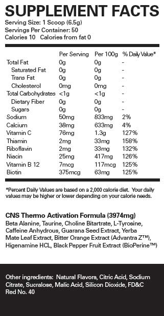RP Max Nutritional Info
