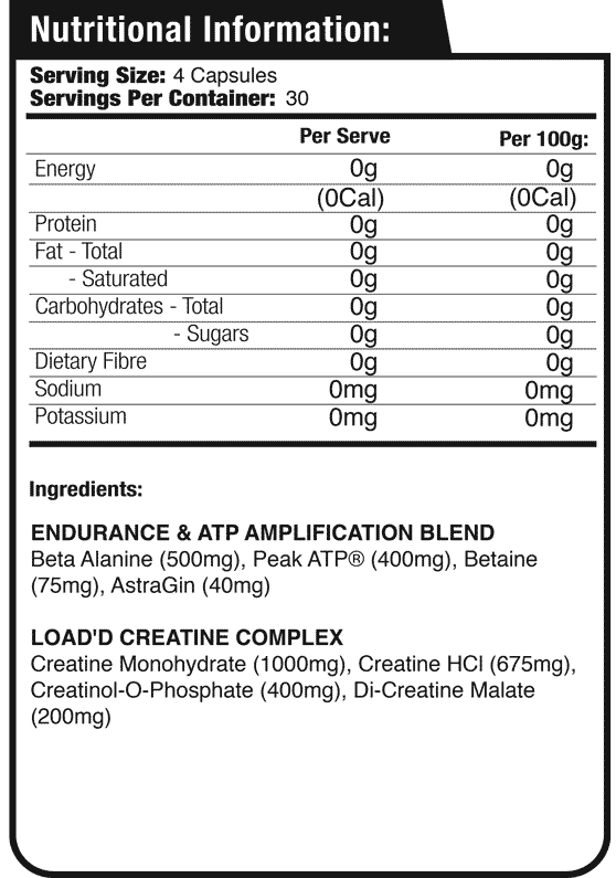 Max's - ATP LOAD'D Nutritional Information